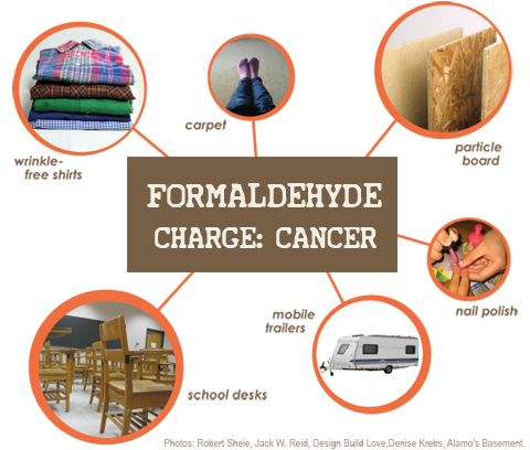 Formaldehyde is found in wrinkle-free shirts, carpet, particle board, school desks, mobile trailers, nail polish and other products.