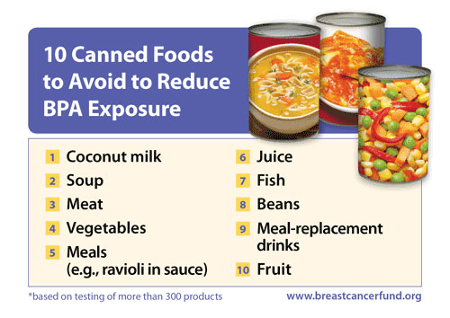 Breast Cancer Fund's 10 Canned Foods to Avoid tip sheet